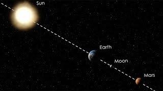 Total Lunar Eclipse & Mars at Opposition 2018