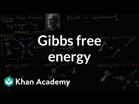 gibbs free energy and spontaneous reactions video khan academy