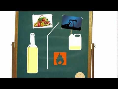KEZAKO: Comment fabrique-t-on de l'alcool?