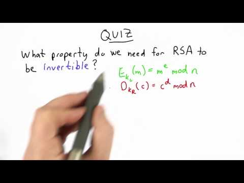 Correctness Of RSA - Applied Cryptography