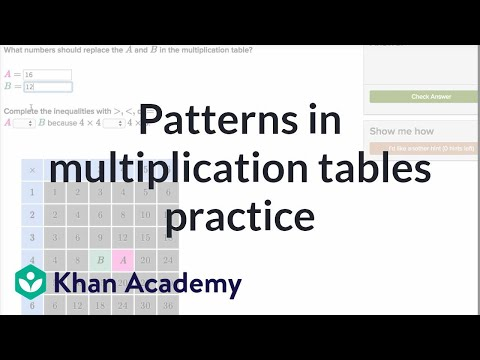 Patterns In Multiplication Tables Video
