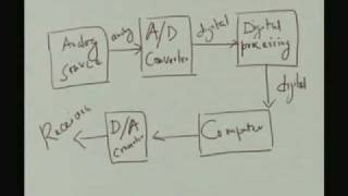 Lecture - 1 Introduction to Digital Systems Design