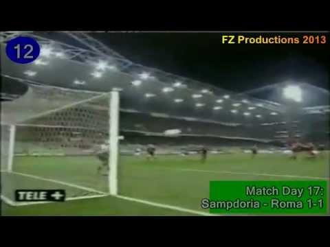 Sinisa Mihajlovic - 38 goals in Serie A (Roma, Sampdoria, Lazio, Inter 1992-2006)