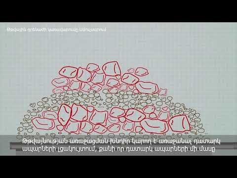 3D հոլովակ՝ «Լիդիան Արմենիա» ընկերության կողմից  ստանձնած՝ Ամուլսարի հանքում մեղմման և լրացուցիչ միջոցառումներ կիրառելու վերաբերյալ