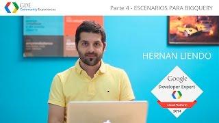 Liendo Spain  city pictures gallery : GDE Community Experiences Hernán Liendo Step 4 [spanish]