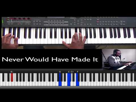 Never Would Have Made It (Piano - C#)