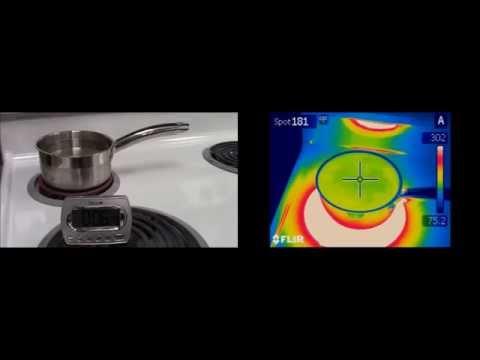 Boil Test: Induction vs. Gas vs. Coil