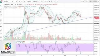 News BTC Bitcoin Analysis January 11, 2018
