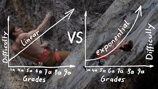 Higher Grades VS Difficulty Increase in Climbing by Mani the Monkey