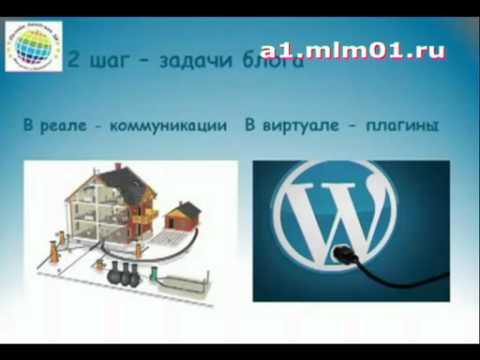 Как создать блог на wordpress?