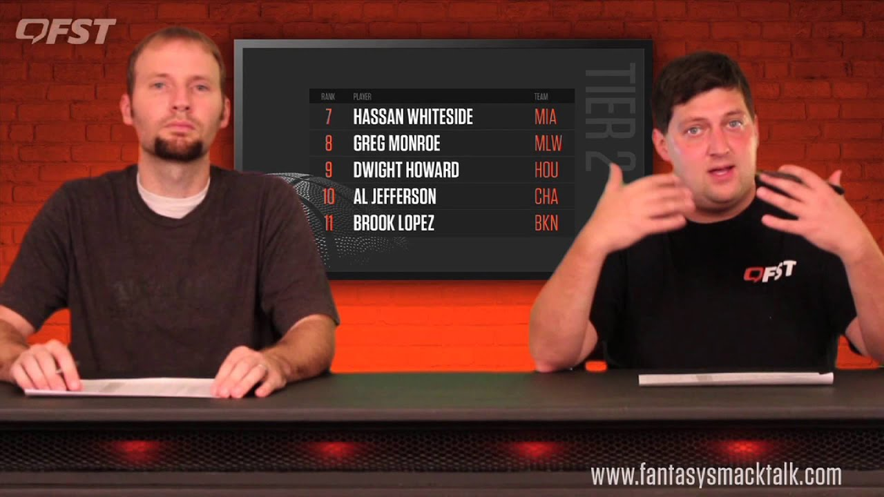 2015-2016 Fantasy Basketball Center (C) Rankings thumbnail