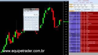 Mais informações: http://www.equipetrader.com.br Tomada de decisão para proteção do capital, também para deixarmos o mercado andar para onde ele quiser, pois...