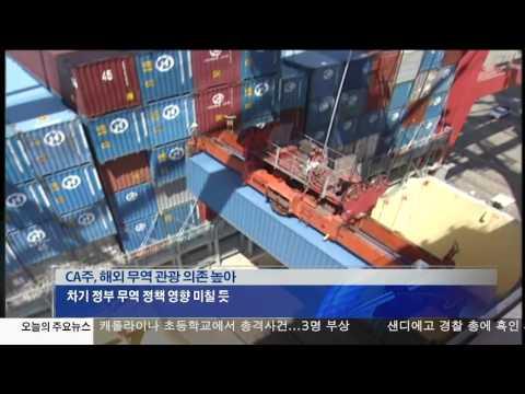 CA 경제, 대선이 변수  9.28.16 KBS America News