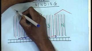 Mod-01 Lec-22 Lecture-22-Constructional Features Of DC Machines