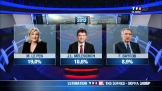 Video [TF1-HD] Résultats 1er tour Elections Présidentielles 2012 - Décompte - 20h00 MP3, 3GP, MP4, WEBM, AVI, FLV Mei 2017