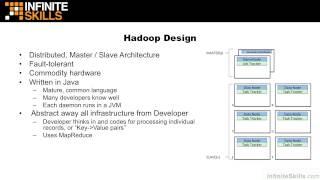 Apache Hadoop Tutorial | The Hadoop Approach