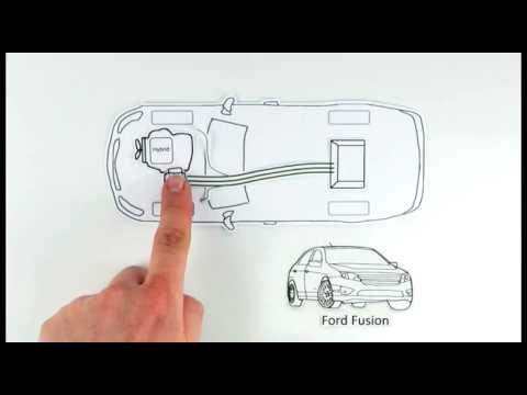 Electric Vehicle Education animation