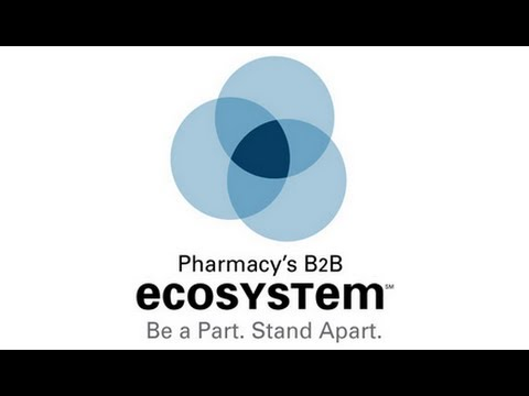 RXinsider's B2B Marketing Ecosystem