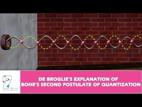 de Broglie's Explanation of Bohr's Second postulate of Quantization Part 1