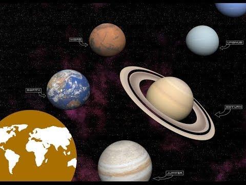 La Eduteca – El Sistema Solar