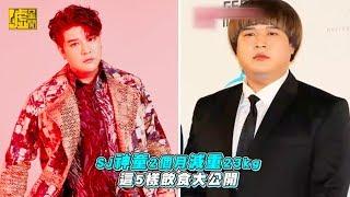 Video SJ神童2個月減重23kg 這5樣飲食大公開 MP3, 3GP, MP4, WEBM, AVI, FLV April 2018