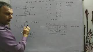 DLD-105: Asynchronous Sequential circuit with SR NAND latch