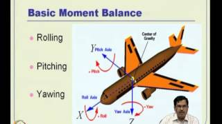Mod-07 Lec-16 Overview Of Flight Dynamics -- II