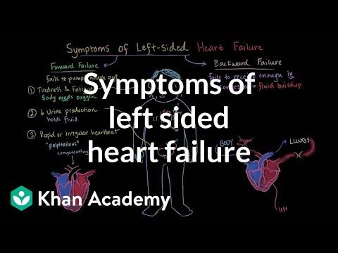 Gastroenteritis Khan Academy