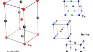Phase transformations in steels 23
