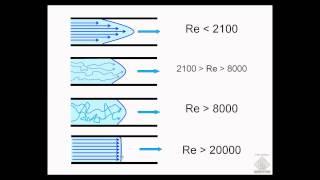 Umh1399 2012-13 Lec003-2d Operaciones De Esterilización Térmica