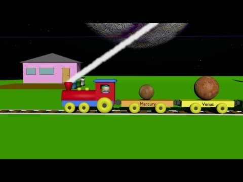A Planet Train – Learning for Kids