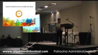 Que es Alquimia Abdominal? Cosmoestética 2015