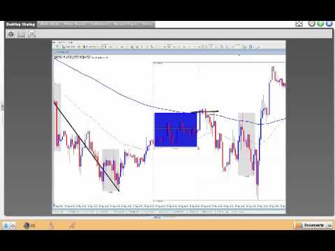 How To Trade Forex – Live Forex Seminar – Forex Training Video