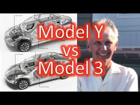 Tesla Model Y vs Model 3 - Design, Price, and Specs