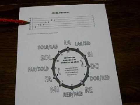 Practica del Circulo de Notas