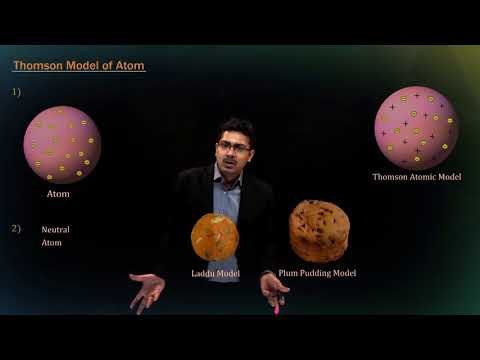 Rutherford's Gold Foil Experiment - Structure of The Atom | Class 9 IX CBSE Science