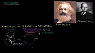 Video Komünizm (Dünya Tarihi / Yakın Tarih (20. Yüzyıl)) MP3, 3GP, MP4, WEBM, AVI, FLV Desember 2017