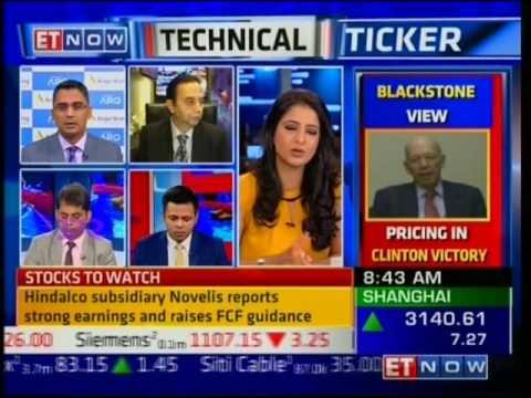 ET Now The Market, 08 Nov 2016 - Mr. Mayuresh Joshi, Angel Broking