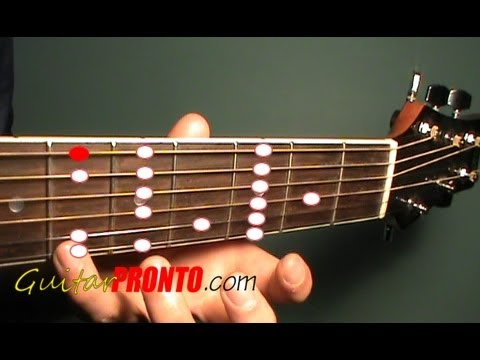 Must know guitar scales – the minor scale (lesson 2)