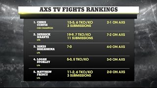 Nonton AXS TV Fights Rankings For LFA 12 Film Subtitle Indonesia Streaming Movie Download
