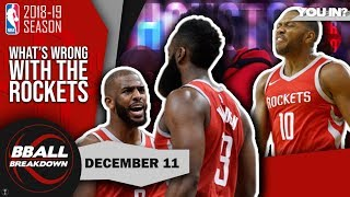 Why The Rockets Might Not Make The Playoffs by BBallBreakdown
