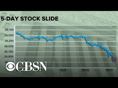 Stock market slide continues