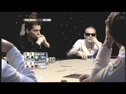 The Art of Folding a Good Poker Hand 2
