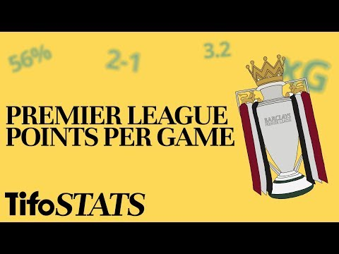 Premier League Points Per Game | By The Numbers
