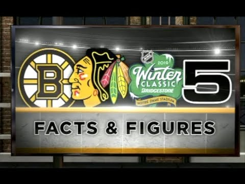 Video: Facts & Figures: Bruins vs. Blackhawks In The 2019 NHL Winter Classic