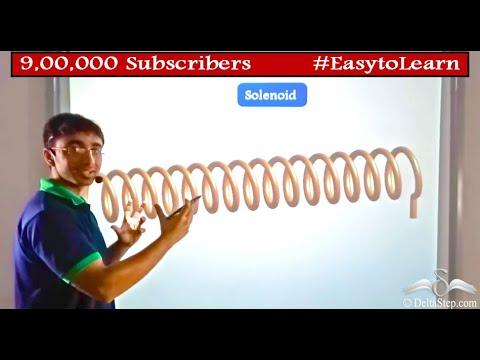 MAgnetic field in solenoid