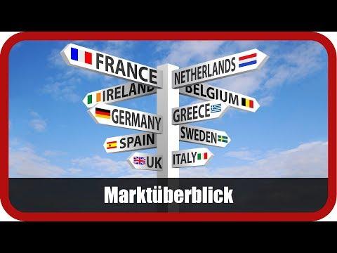 MarktГberblick Gold, Facebook, Twitter, Amazon, Alphabet, Telekom, RWE