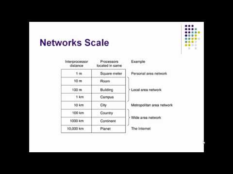 Introduction to Computer Networks Part 1 – Easy to understand basics