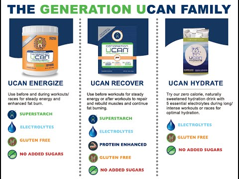How To UCAN  – Nutrition Tips for Fitness & Performance (12/10/14)
