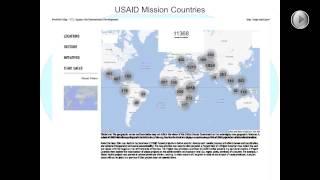 International Grants